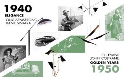 lighting inspirations Amazing Lighting Inspirations That Are All About The Mid-Century Style    esse 420x261  Home  C3 A9 esse 420x261